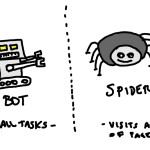 webbot-spiders