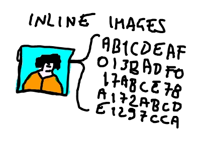 inline-images-php