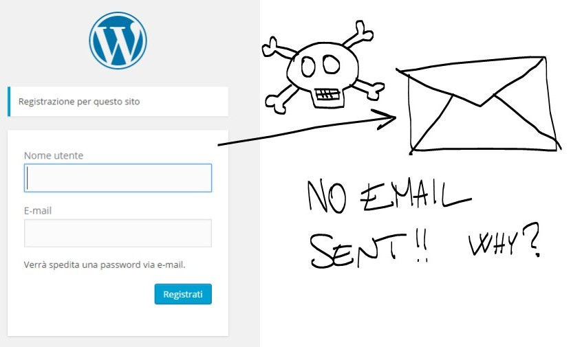 no-confirmation-email-wordpress